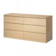 Ikea puerto rico dormitorio sal n cocina cama - Comoda malm 6 cajones ...