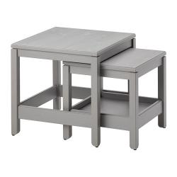 HAVSTA Juego de mesas, 2 piezas